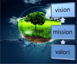 Mission, vision, valori